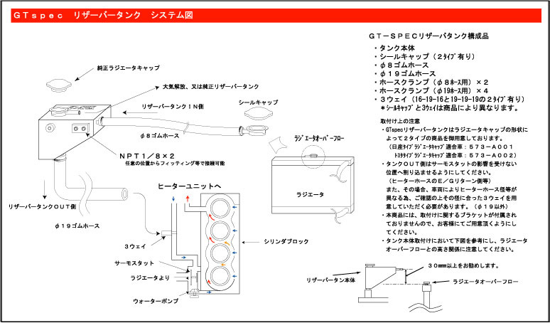 GTspec リザーバータンク システム図